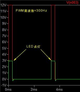 LEDパラコンデンサ0.1μFあり.jpg