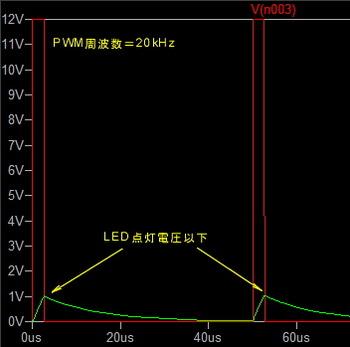 LEDパラコンデンサ0.1μFあり PWM=20kHz.jpg
